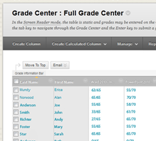 Atomic Learning Grade Center screen capture